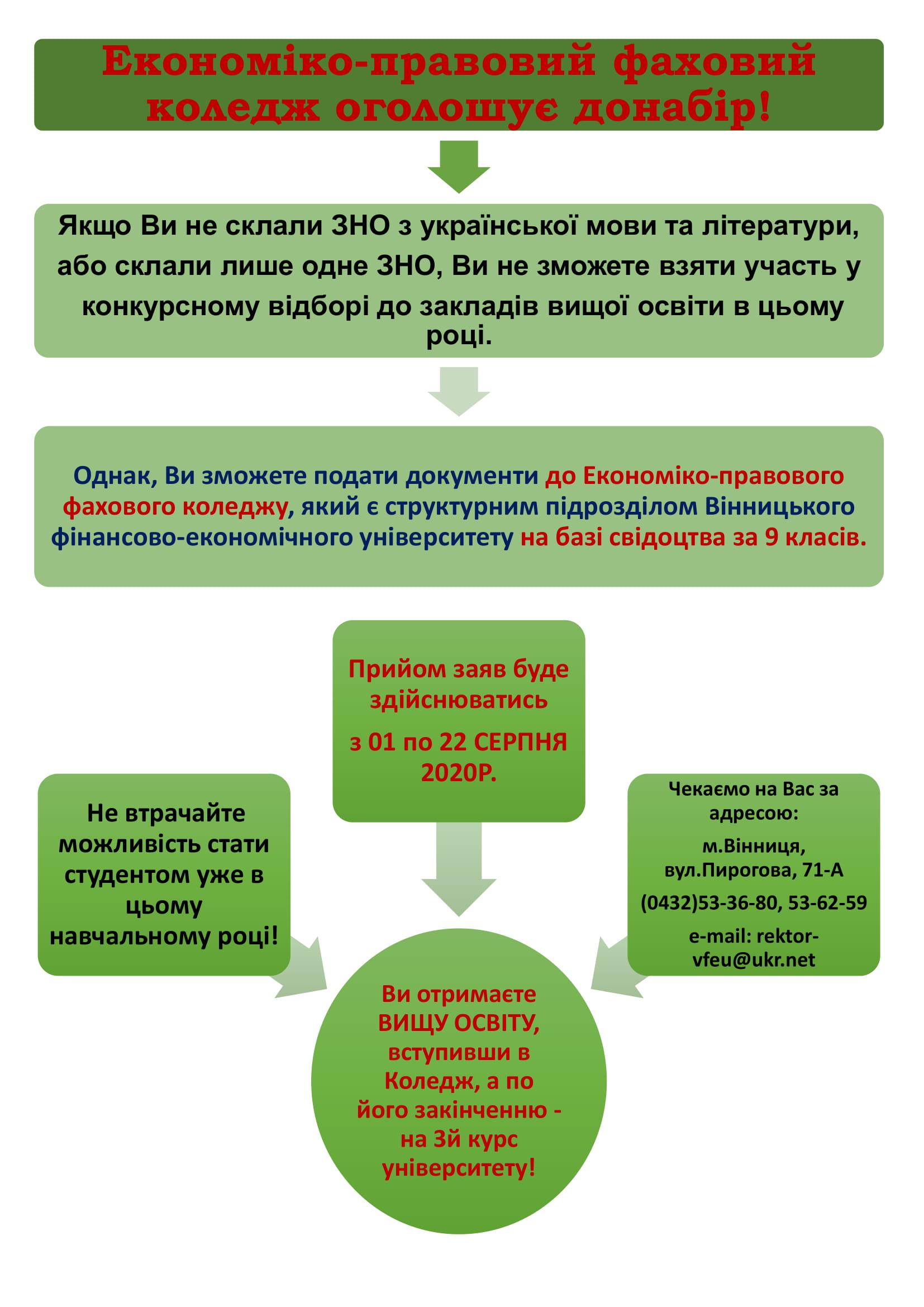 donabor_9_kl-konvertirovan_2-1.jpg (295.47 Kb)