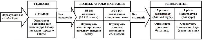 gimnazia.jpg (82.2 Kb)
