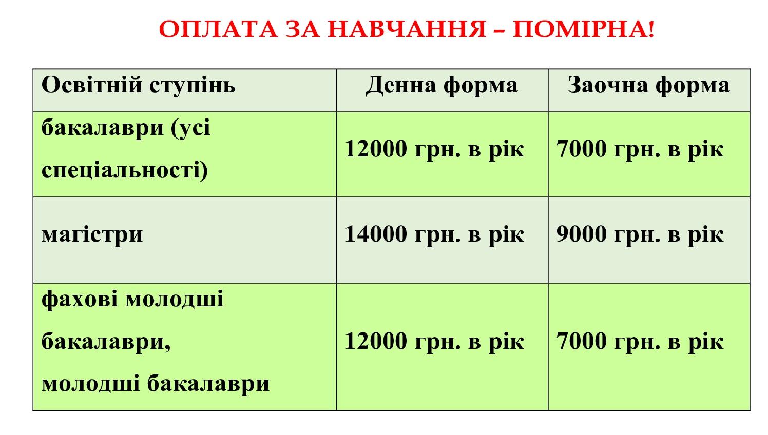 oplata-za-navchannya.jpg (226.47 Kb)