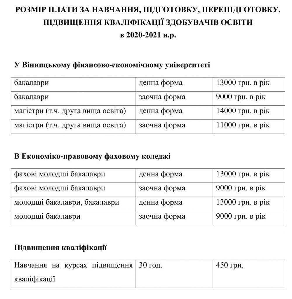 vartist_navchannya_2021.jpg (135.28 Kb)