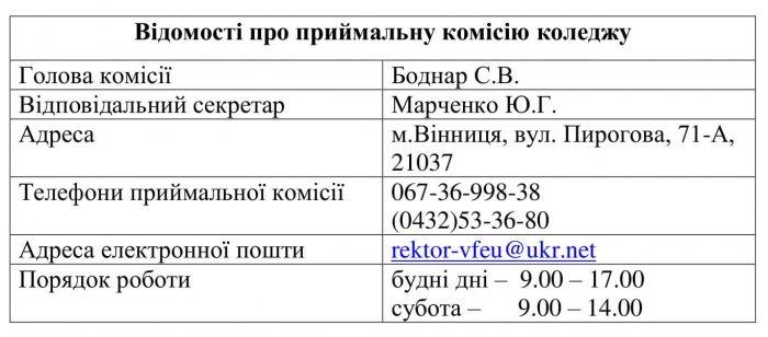 vidomosti_pro_pk_koledzhu.jpg (44.34 Kb)